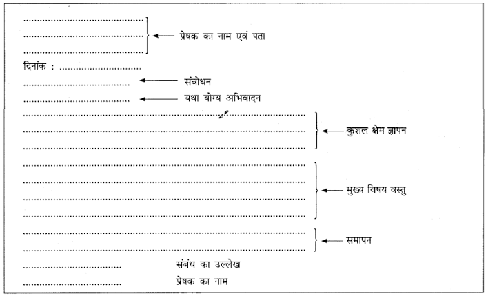 formal letter writing in hindi format